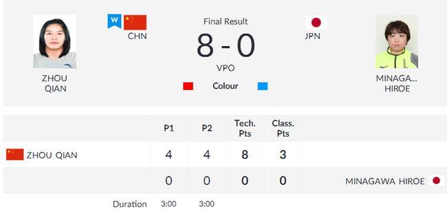 湖南再添金!岳阳妹子周倩夺摔跤自由式76公斤级金牌